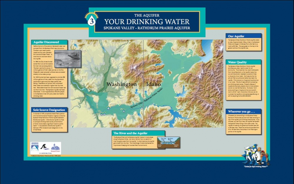 Aquifer Drinking Water Tour